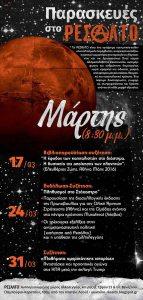 Μάρτης(17-3-17)ρεσαλτο