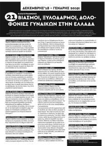 Δεκ-Γεναρης-2019-anatopia